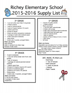 RES supply list '15